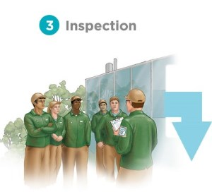 3 - Inspection