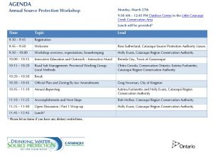 Annual Source Protection Workshop - image of the agenda