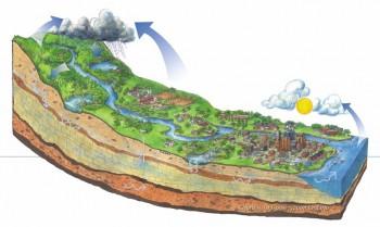 Regional Area of Sensitive Groundwater